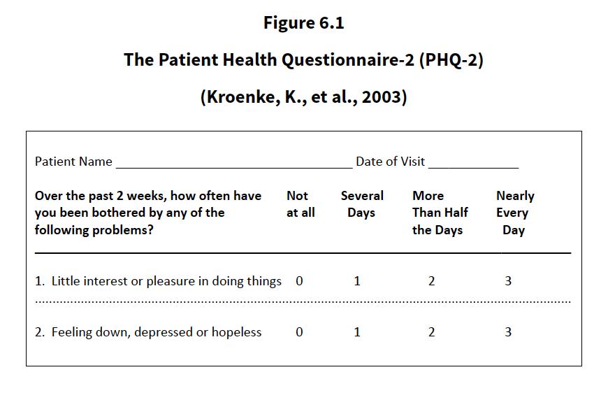 Integrated Health Figure 6.1