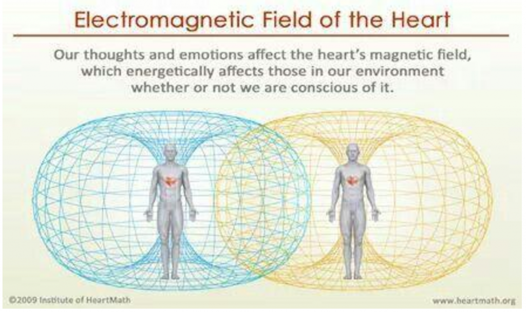Heart Energy Electromagnetic field of the heart
